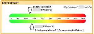 energieausweis_bedarfsausweis